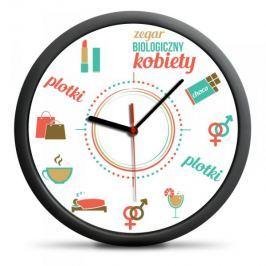 Zegar Biologiczny Kobiety